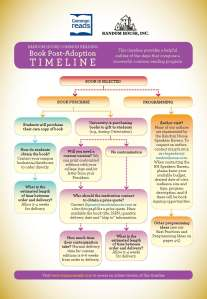 TIMELINE v12 single FINAL 2